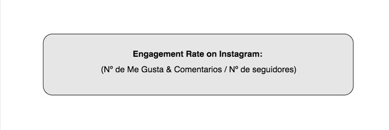 Fórmula de Engagement Instagram