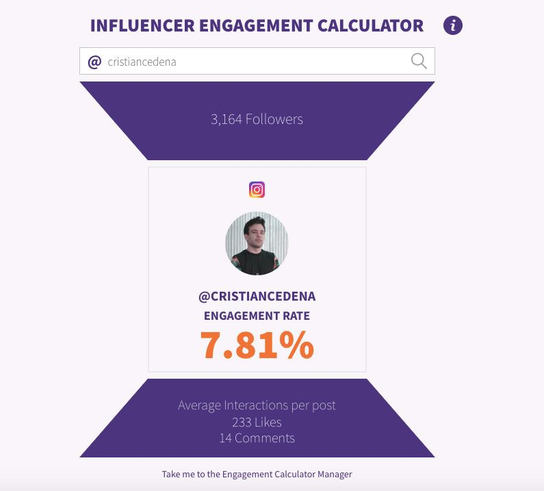 Porcentaje de Engagement de un perfil