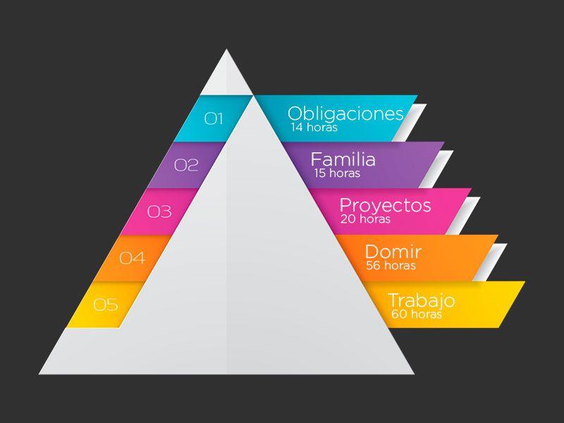 Pirámide del tiempo