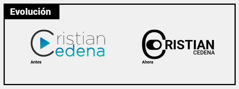 Evolución del Logotipo