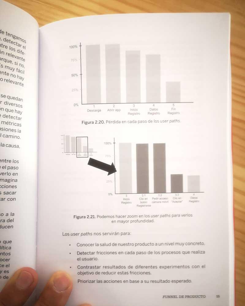 Libro de Luis Díaz del Dedo